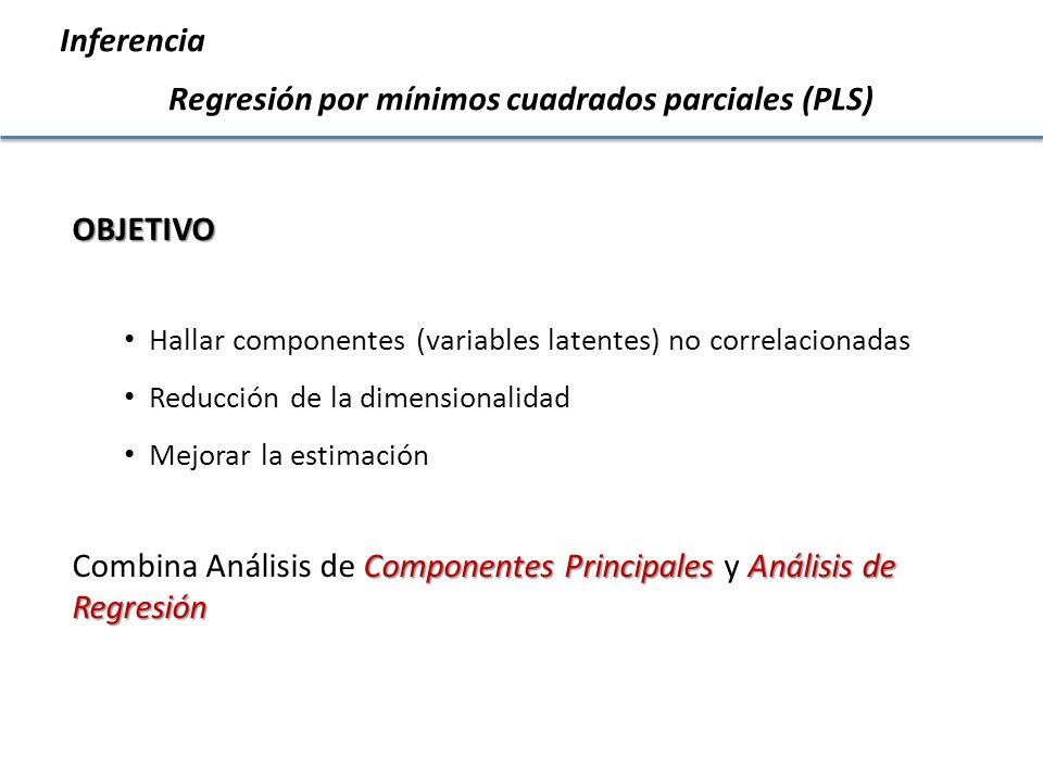 Inferencia Regresión por mínimos cuadrados parciales (PLS) Componentes Principales Análisis de Regresión Combina Análisis de Componentes Principales y