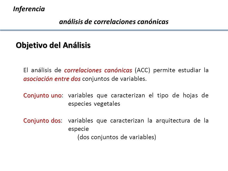 Inferencia análisis de correlaciones canónicas Objetivo del Análisis correlaciones canónicas asociación entre dos El análisis de correlaciones canónic