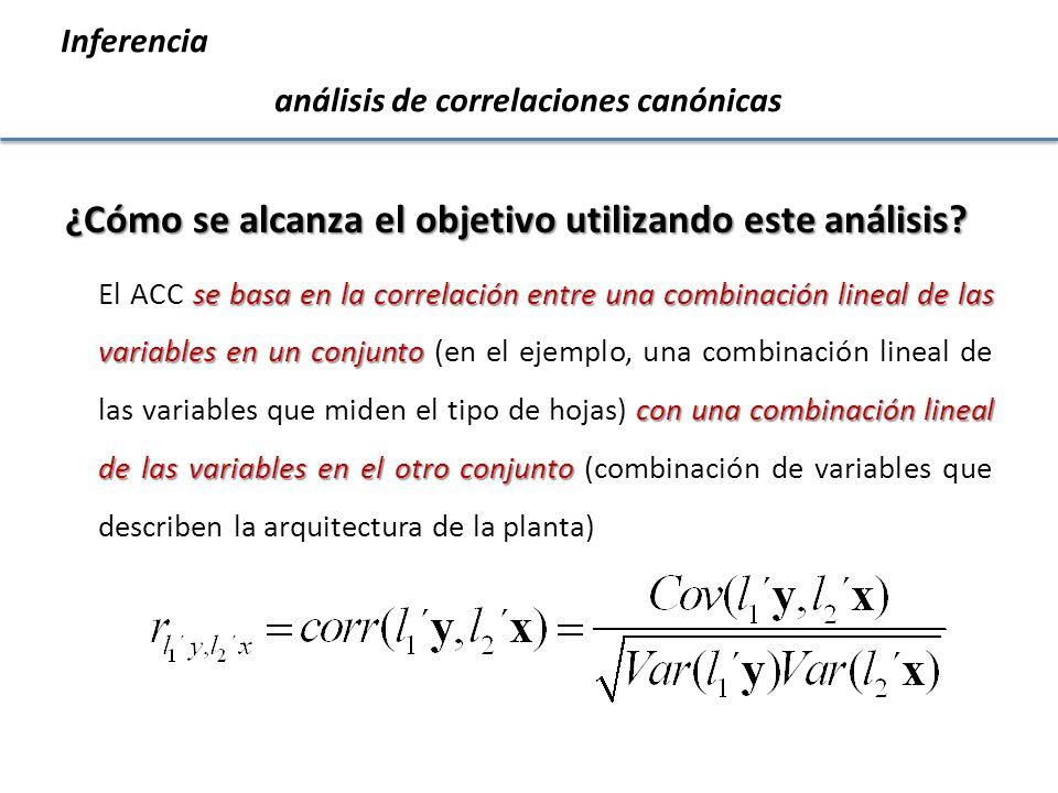 Inferencia análisis de correlaciones canónicas ¿Cómo se alcanza el objetivo utilizando este análisis? se basa en la correlación entre una combinación