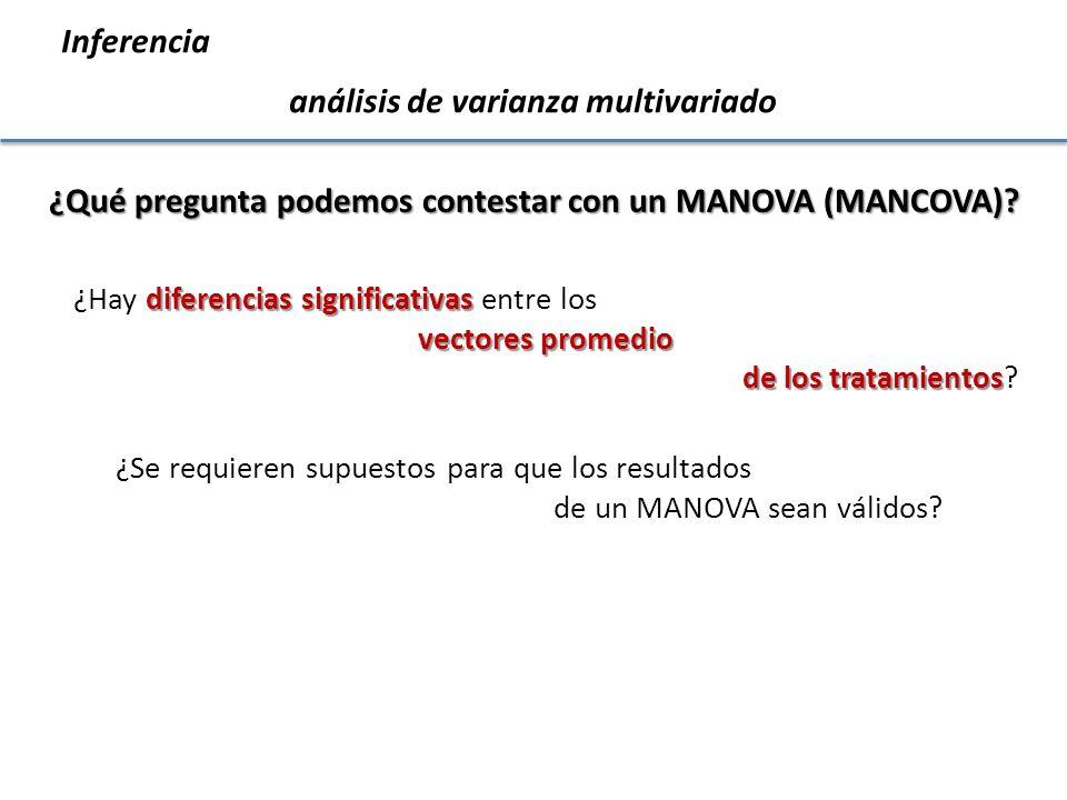 Inferencia análisis de varianza multivariado ¿Qué pregunta podemos contestar con un MANOVA (MANCOVA)? diferencias significativas ¿Hay diferencias sign