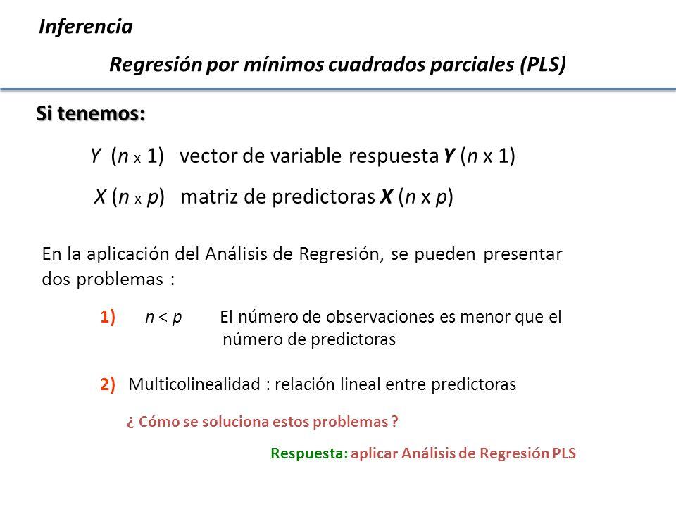 Inferencia Regresión por mínimos cuadrados parciales (PLS) Componentes Principales Análisis de Regresión Combina Análisis de Componentes Principales y Análisis de Regresión OBJETIVO Hallar componentes (variables latentes) no correlacionadas Reducción de la dimensionalidad Mejorar la estimación
