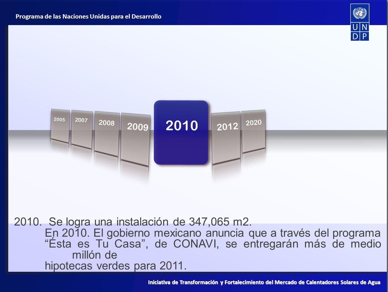 Programa de las Naciones Unidas para el Desarrollo Iniciativa de Transformación y Fortalecimiento del Mercado de Calentadores Solares de Agua 1999 201