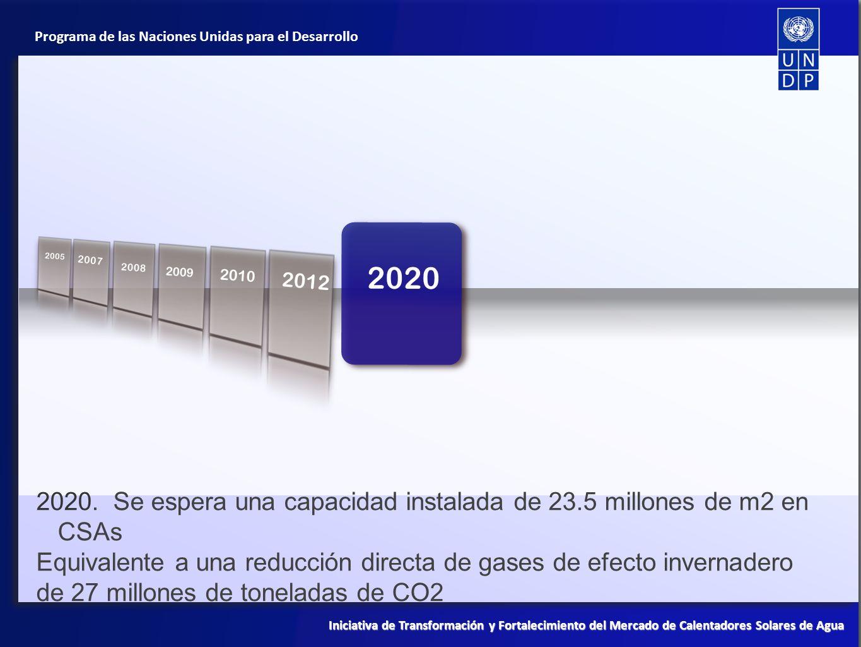 Programa de las Naciones Unidas para el Desarrollo Iniciativa de Transformación y Fortalecimiento del Mercado de Calentadores Solares de Agua 2010 202
