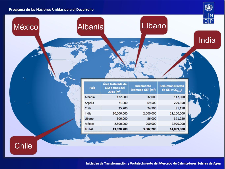 Programa de las Naciones Unidas para el Desarrollo Iniciativa de Transformación y Fortalecimiento del Mercado de Calentadores Solares de Agua 2010 2020.
