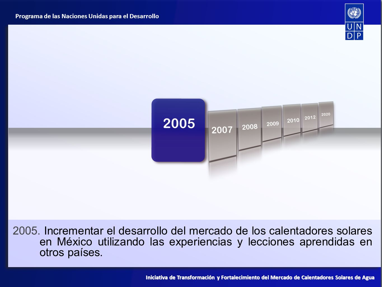 Programa de las Naciones Unidas para el Desarrollo Iniciativa de Transformación y Fortalecimiento del Mercado de Calentadores Solares de Agua 2005 200