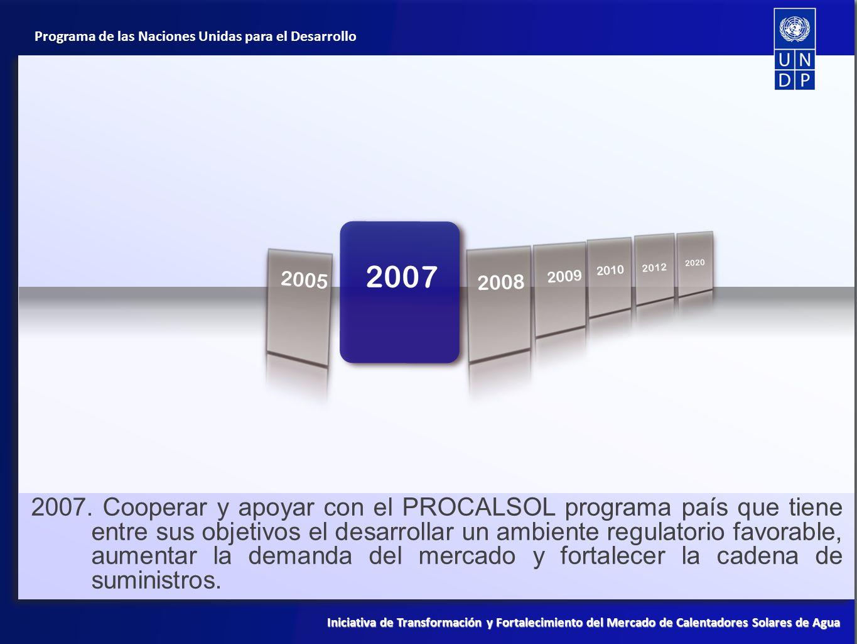 Programa de las Naciones Unidas para el Desarrollo Iniciativa de Transformación y Fortalecimiento del Mercado de Calentadores Solares de Agua 1995 2009 2005 2007 2010 2012 2020 2010 2008 2008.