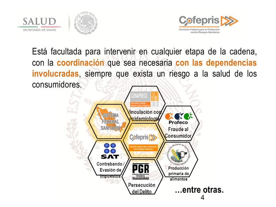 GRACIAS Aldo Heladio Verver y Vargas Duarte Director de Programas Especiales aververyvargas@cofepris.gob.mx Somos COFEPRIS, somos ARN