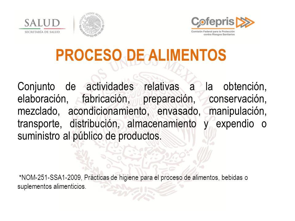 REGLAMENTO DE CONTROL SANITARIO DE PRODUCTOS Y SERVICIOS ARTÍCULO 28 (continúa).