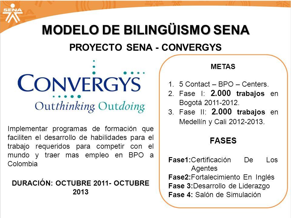 MODELO DE BILINGÜISMO SENA PROYECTO SENA - CONVERGYS Implementar programas de formación que faciliten el desarrollo de habilidades para el trabajo req