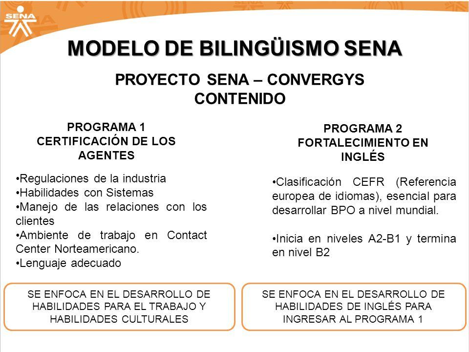 MODELO DE BILINGÜISMO SENA PROYECTO SENA – CONVERGYS CONTENIDO PROGRAMA 1 CERTIFICACIÓN DE LOS AGENTES PROGRAMA 2 FORTALECIMIENTO EN INGLÉS Regulacion