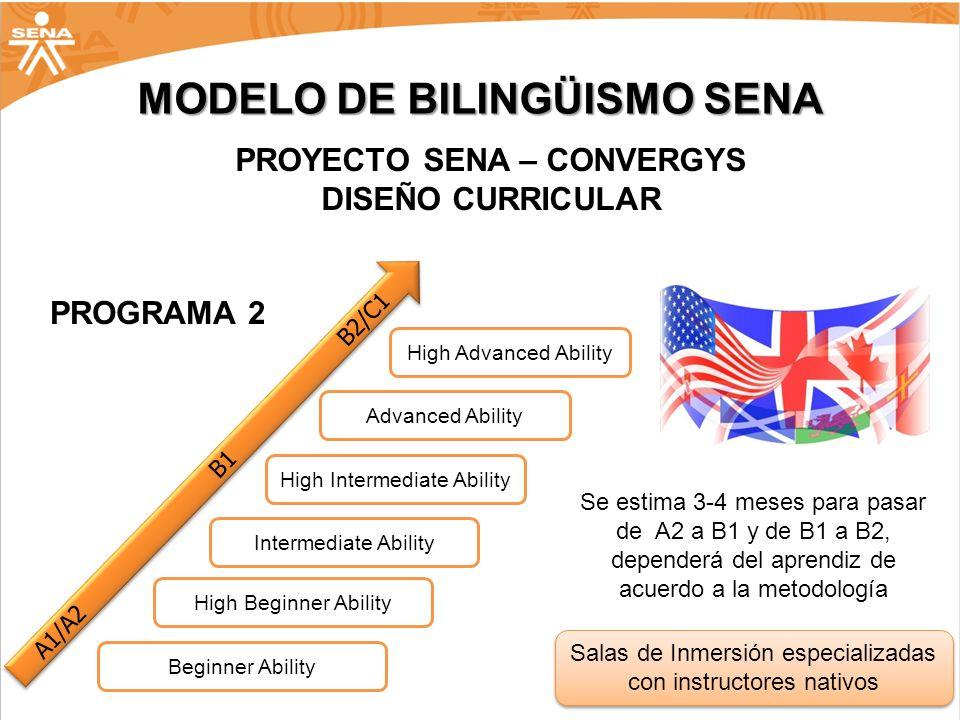 MODELO DE BILINGÜISMO SENA PROYECTO SENA – CONVERGYS DISEÑO CURRICULAR Se estima 3-4 meses para pasar de A2 a B1 y de B1 a B2, dependerá del aprendiz