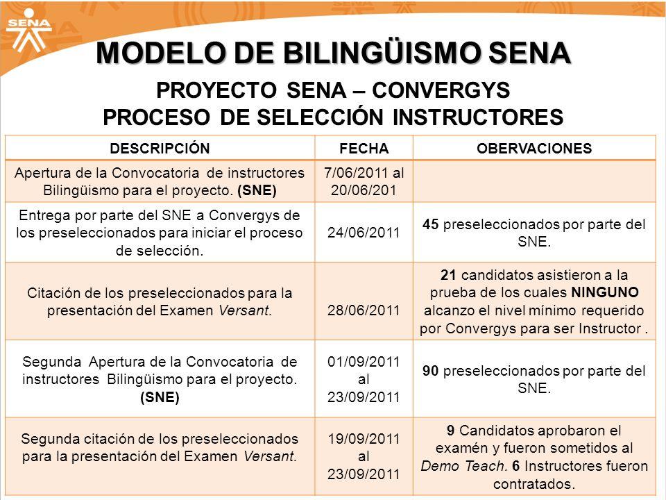 MODELO DE BILINGÜISMO SENA PROYECTO SENA – CONVERGYS PROCESO DE SELECCIÓN INSTRUCTORES DESCRIPCIÓNFECHAOBERVACIONES Apertura de la Convocatoria de ins
