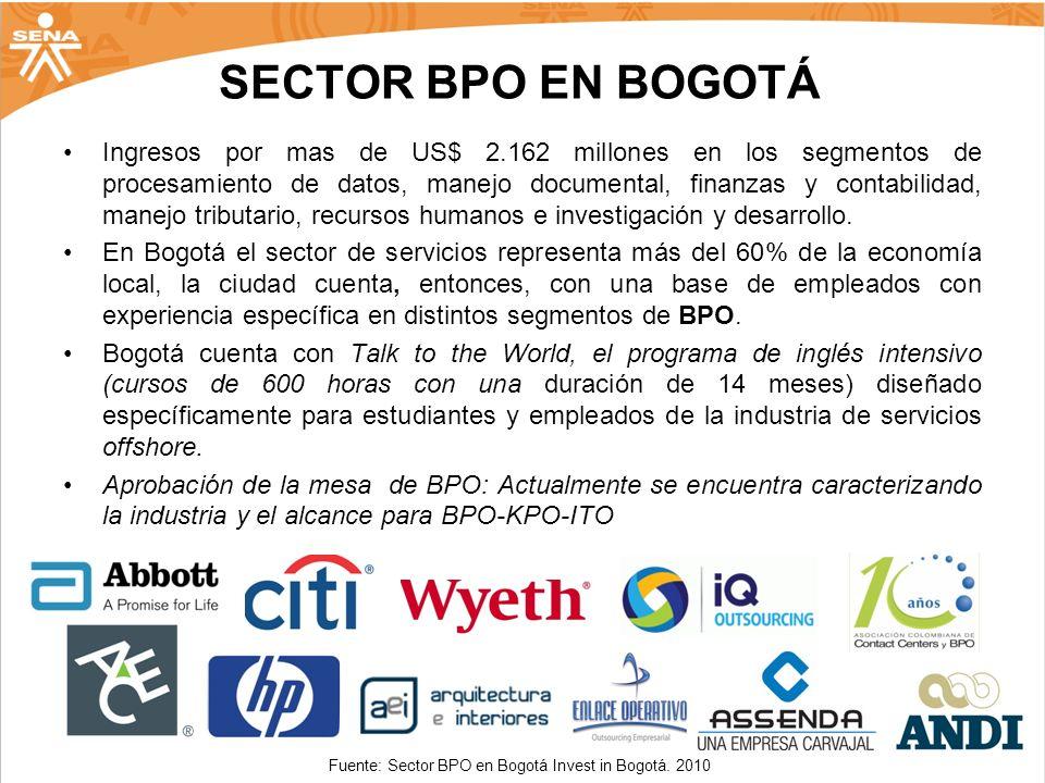 SECTOR BPO EN BOGOTÁ Ingresos por mas de US$ 2.162 millones en los segmentos de procesamiento de datos, manejo documental, finanzas y contabilidad, ma