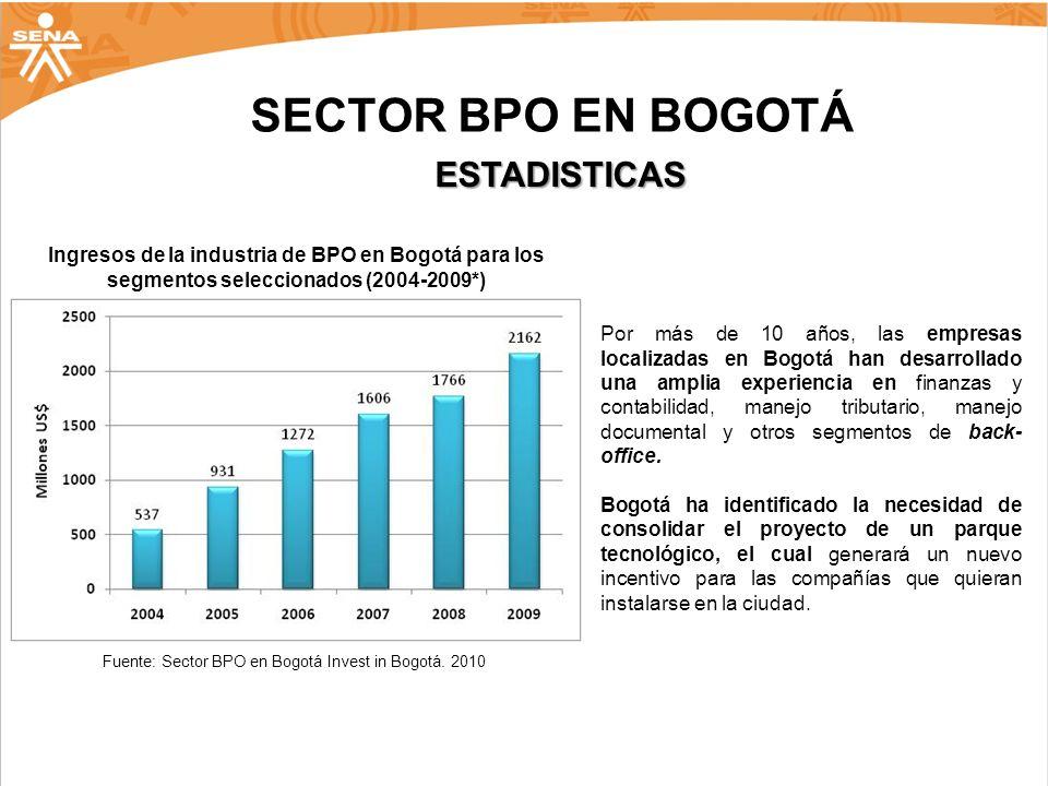 SECTOR BPO EN BOGOTÁ Ingresos de la industria de BPO en Bogotá para los segmentos seleccionados (2004-2009*) Por más de 10 años, las empresas localiza
