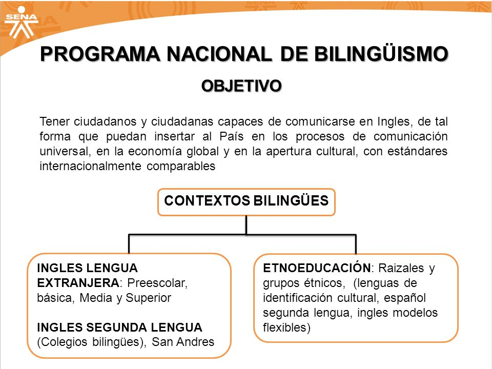 MODELO DE BILINGÜISMO SENA PROYECTO SENA - CONVERGYS Implementar programas de formación que faciliten el desarrollo de habilidades para el trabajo requeridos para competir con el mundo y traer mas empleo en BPO a Colombia DURACIÓN: OCTUBRE 2011- OCTUBRE 2013 METAS 1.5 Contact – BPO – Centers.