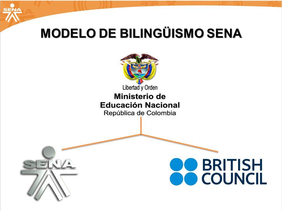OBJETIVO DE LA INTERNACIONALIZACIÓN Diagnóstico de Tutores Propuesta de inmersión SENA Acciones para certificación internacional de competencia en el segundo idioma.