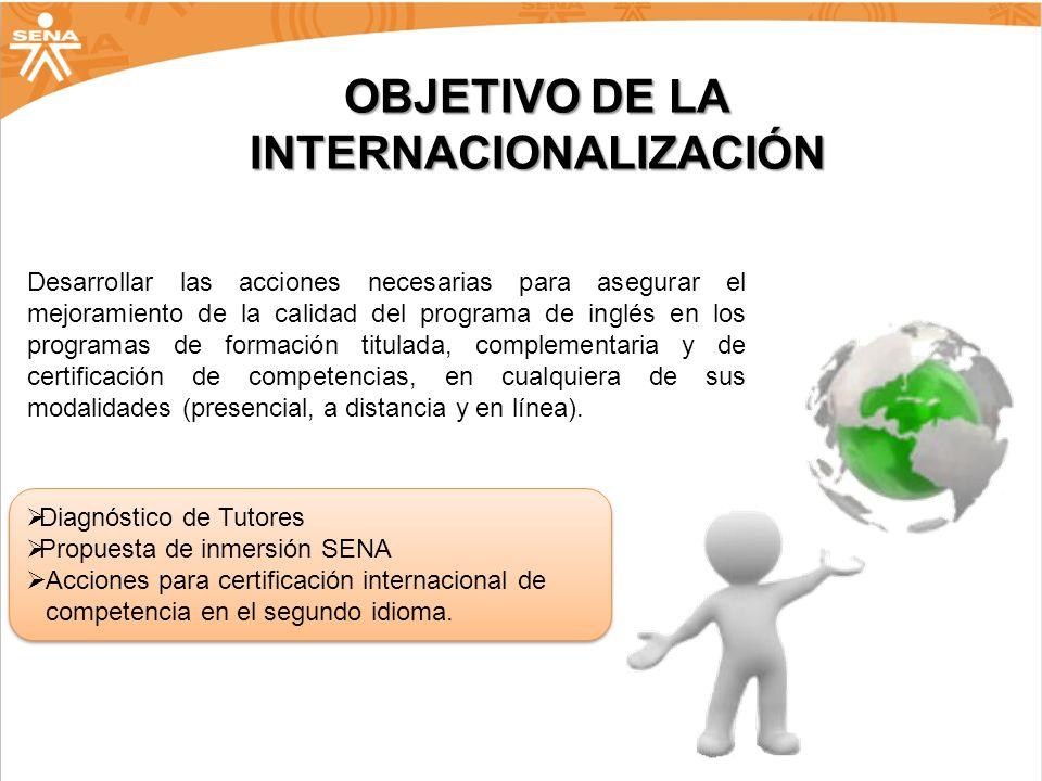 OBJETIVO DE LA INTERNACIONALIZACIÓN Diagnóstico de Tutores Propuesta de inmersión SENA Acciones para certificación internacional de competencia en el