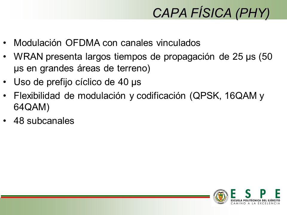 CAPA FÍSICA (PHY) Modulación OFDMA con canales vinculados WRAN presenta largos tiempos de propagación de 25 μs (50 μs en grandes áreas de terreno) Uso de prefijo cíclico de 40 μs Flexibilidad de modulación y codificación (QPSK, 16QAM y 64QAM) 48 subcanales