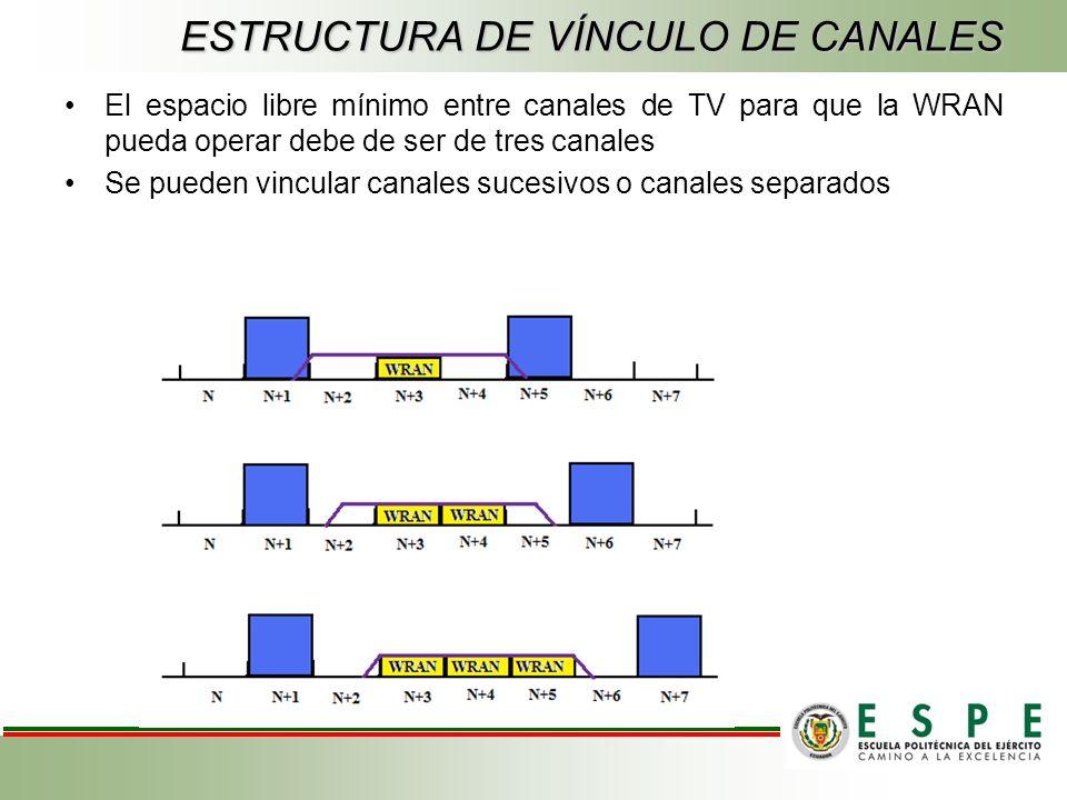 ESTRUCTURA DE VÍNCULO DE CANALES El espacio libre mínimo entre canales de TV para que la WRAN pueda operar debe de ser de tres canales Se pueden vincular canales sucesivos o canales separados