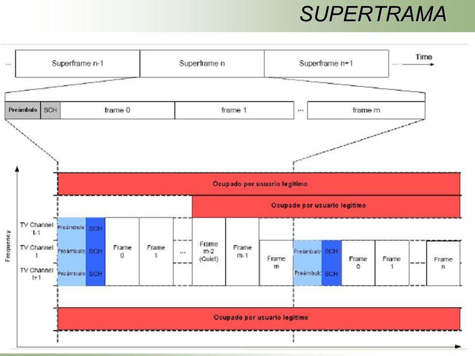 SUPERTRAMA