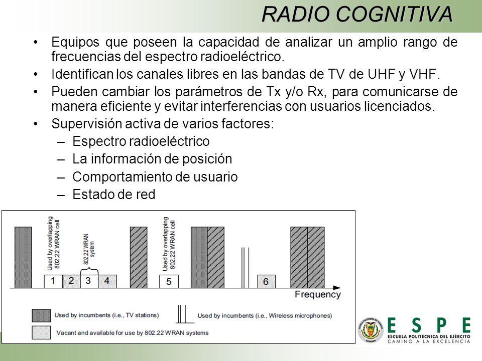 RADIO COGNITIVA Equipos que poseen la capacidad de analizar un amplio rango de frecuencias del espectro radioeléctrico.