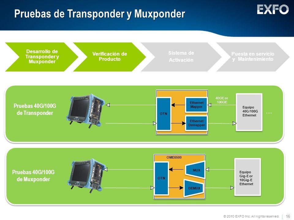 16 © 2010 EXFO Inc. All rights reserved. Pruebas de Transponder y Muxponder Desarrollo de Transponder y Muxponder Verificación de Producto Sistema de