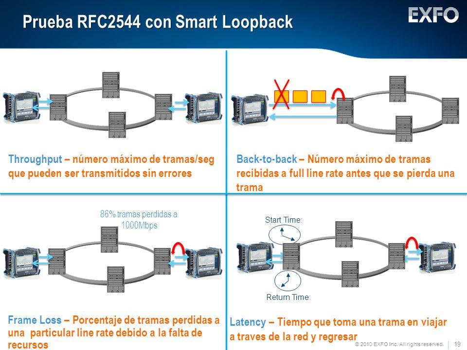 19 © 2010 EXFO Inc. All rights reserved. Prueba RFC2544 con Smart Loopback Throughput – número máximo de tramas/seg que pueden ser transmitidos sin er