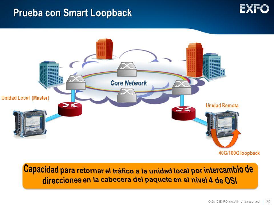 20 © 2010 EXFO Inc. All rights reserved. Prueba con Smart Loopback Unidad Local (Master) Unidad Remota 40G/100G loopback Core Network