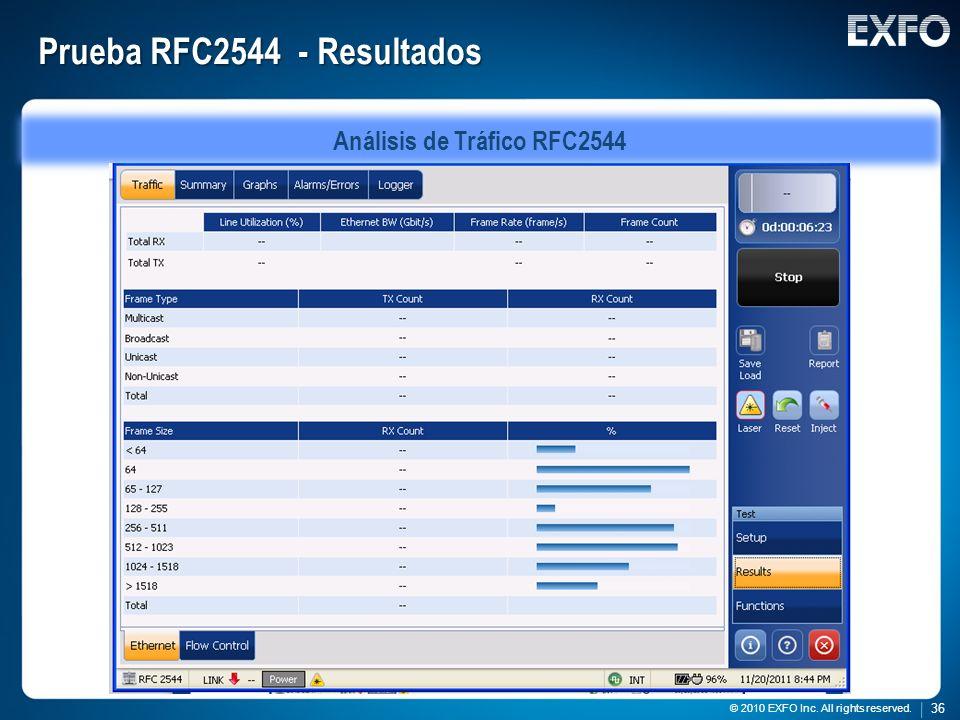 36 © 2010 EXFO Inc. All rights reserved. 36 © 2010 EXFO Inc. All rights reserved. Prueba RFC2544 - Resultados Análisis de Tráfico RFC2544