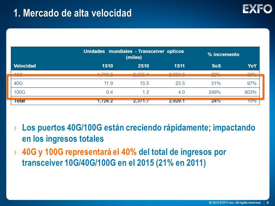 4 © 2010 EXFO Inc. All rights reserved. 4 1. Mercado de alta velocidad Los puertos 40G/100G están creciendo rápidamente; impactando en los ingresos to