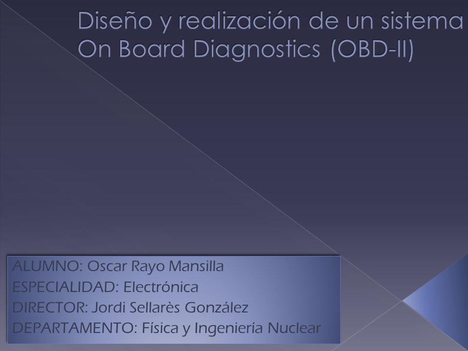 1.INTRODUCCIÓN Motivación del proyecto Antecedentes Objetivos Descripción general 2.