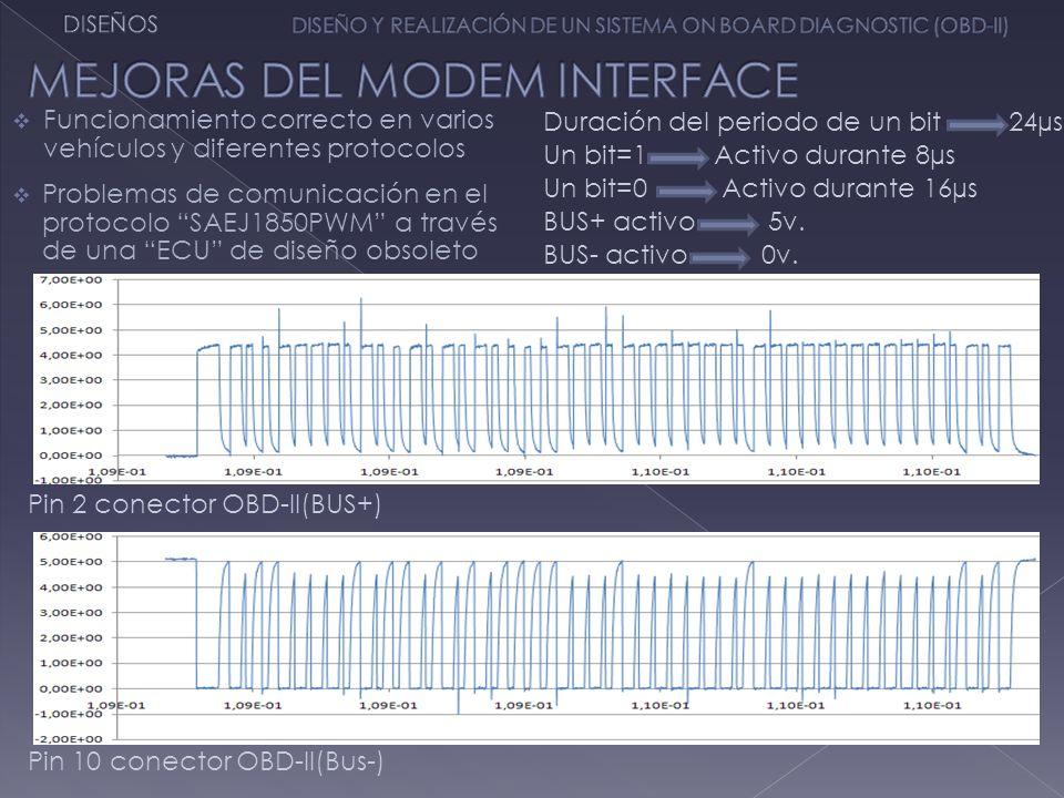 Funcionamiento correcto en varios vehículos y diferentes protocolos Pin 2 conector OBD-II(BUS+) Pin 10 conector OBD-II(Bus-) Problemas de comunicación