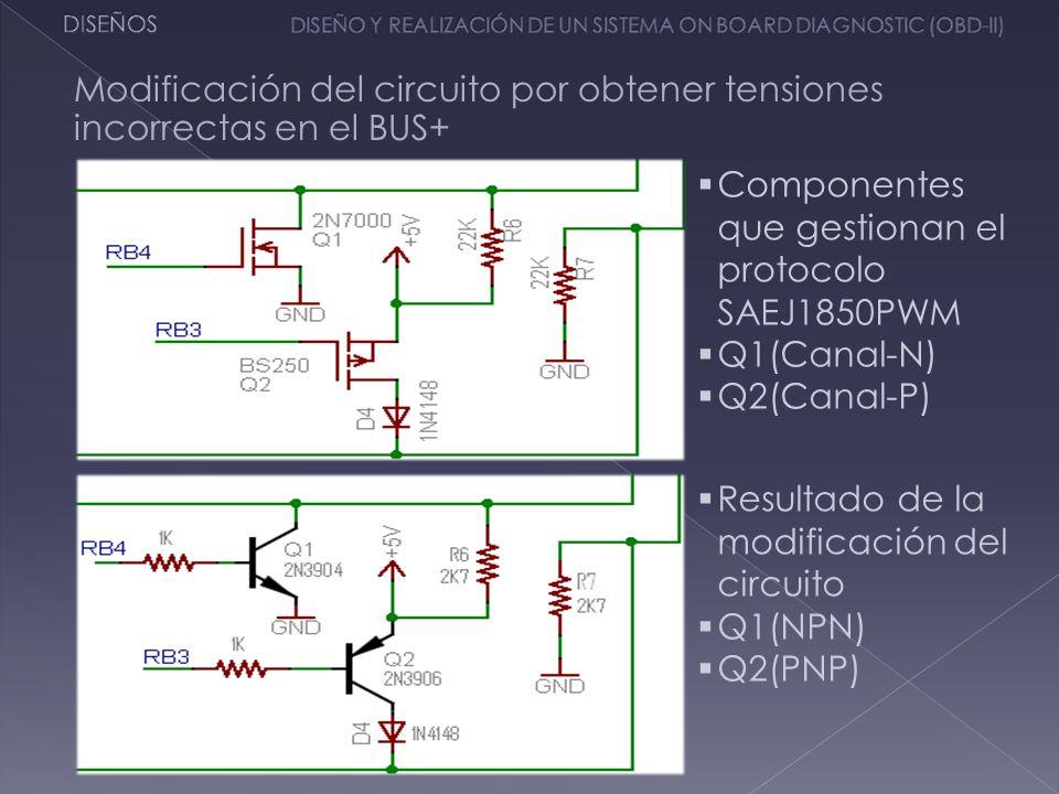 Modificación del circuito por obtener tensiones incorrectas en el BUS+ Componentes que gestionan el protocolo SAEJ1850PWM Q1(Canal-N) Q2(Canal-P) Resu