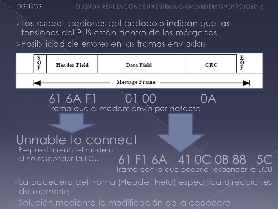 Las especificaciones del protocolo indican que las tensiones del BUS están dentro de los márgenes Posibilidad de errores en las tramas enviadas 61 F1