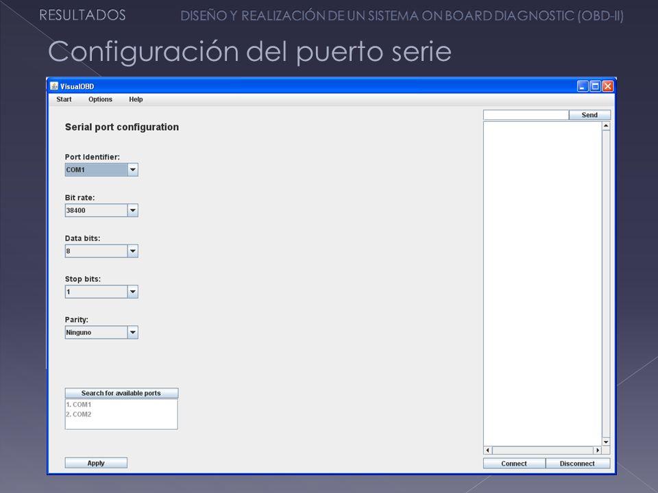 Configuración del puerto serie