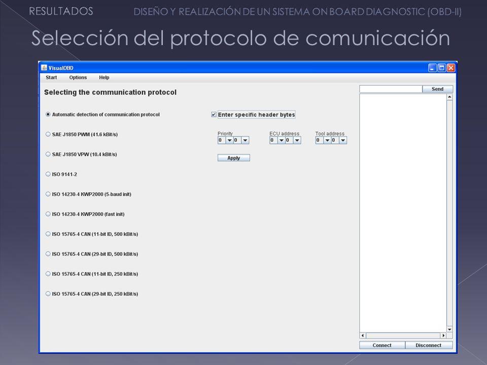 Selección del protocolo de comunicación