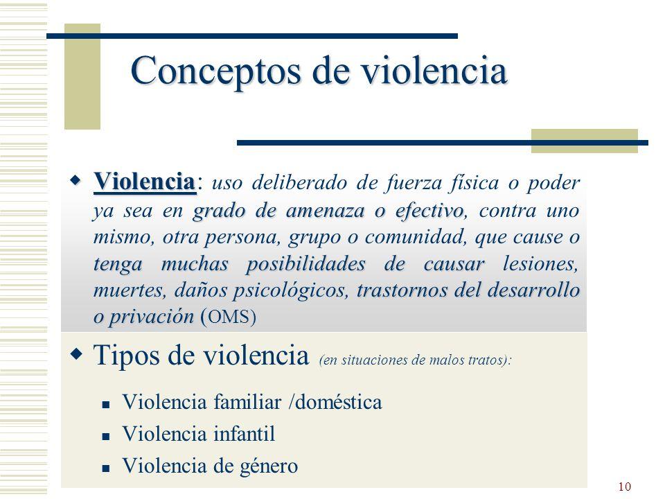 10 Conceptos de violencia Violencia grado de amenaza o efectivo tenga muchas posibilidades de causar trastornos del desarrollo o privación Violencia: