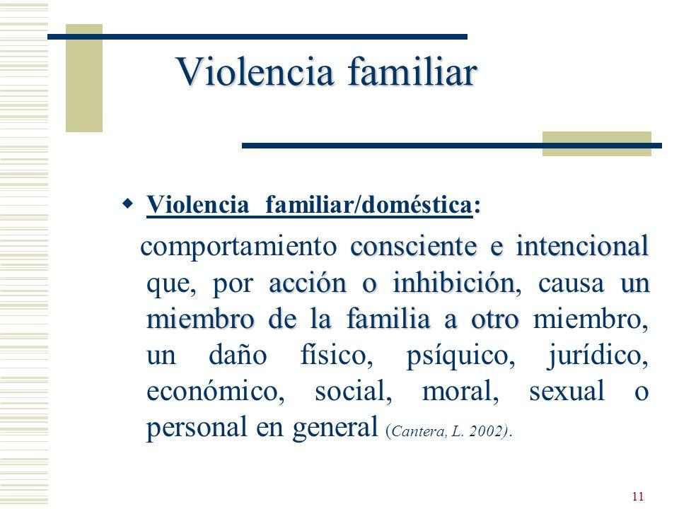 11 Violencia familiar Violencia familiar/doméstica: consciente e intencional acción o inhibiciónun miembro de la familia a otro comportamiento conscie