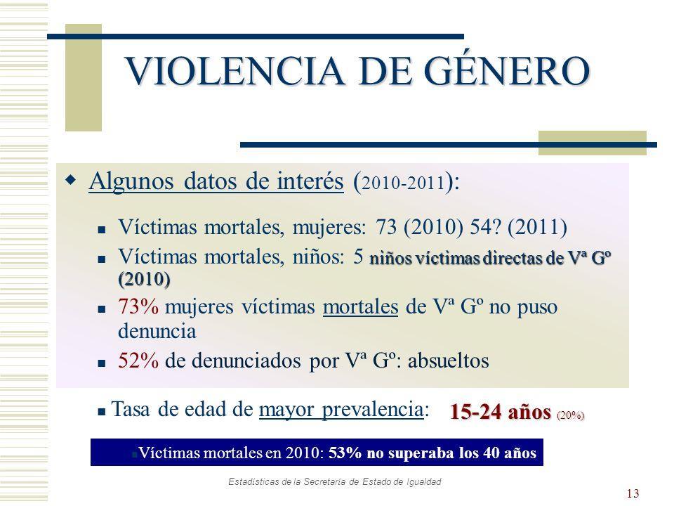 13 VIOLENCIA DE GÉNERO Algunos datos de interés ( 2010-2011 ): Víctimas mortales, mujeres: 73 (2010) 54? (2011) niños víctimas directas de Vª Gº (2010