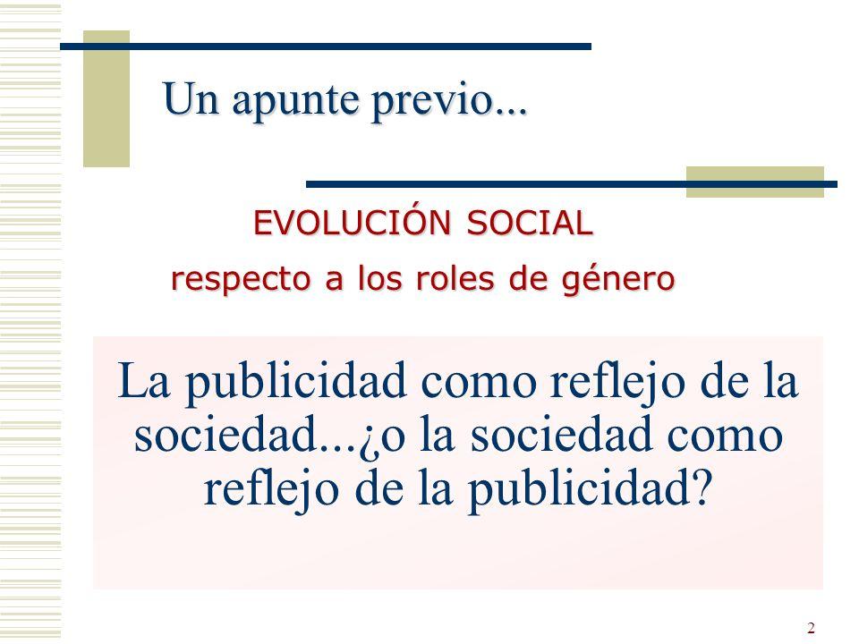 2 La publicidad como reflejo de la sociedad...¿o la sociedad como reflejo de la publicidad? Un apunte previo... Un apunte previo... EVOLUCIÓN SOCIAL r
