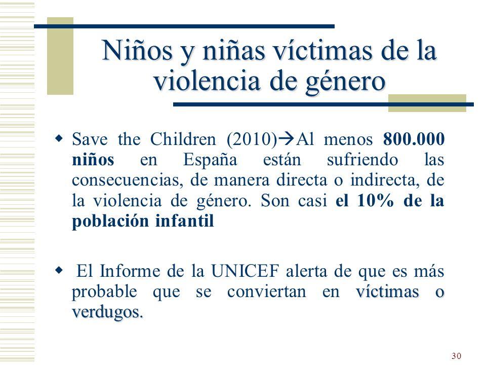 30 Niños y niñas víctimas de la violencia de género Save the Children (2010) Al menos 800.000 niños en España están sufriendo las consecuencias, de ma