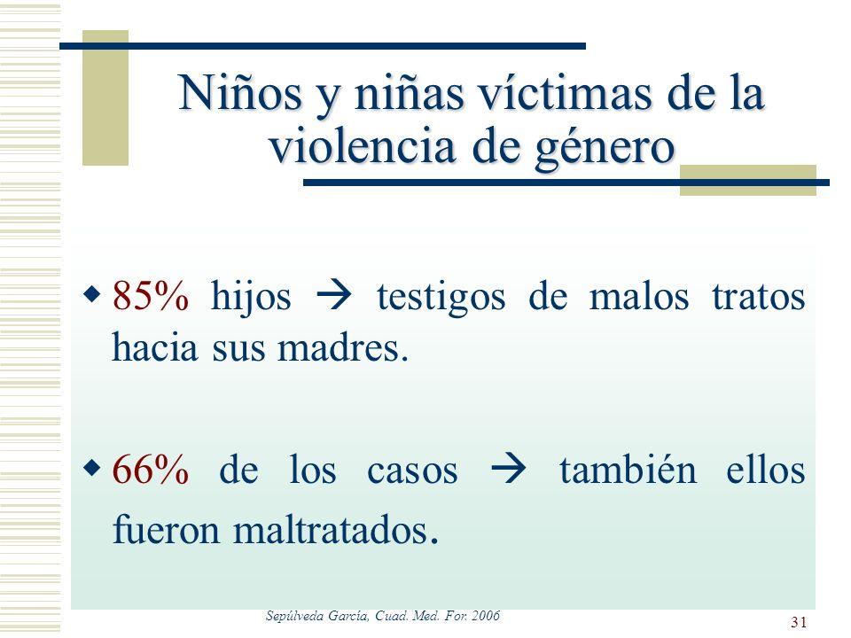 31 85% hijos testigos de malos tratos hacia sus madres. 66% de los casos también ellos fueron maltratados. Niños y niñas víctimas de la violencia de g