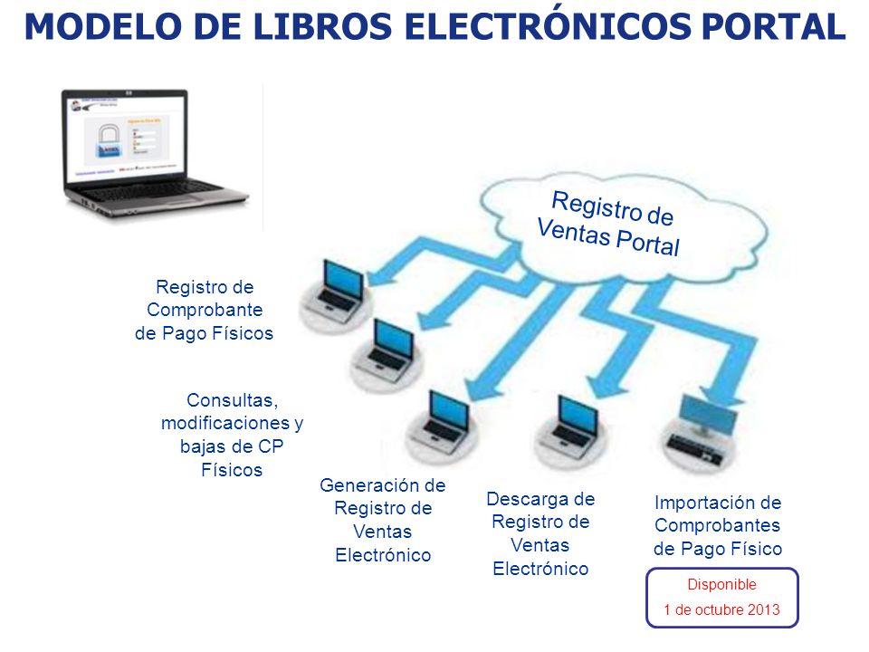 MODELO DE LIBROS ELECTRÓNICOS PORTAL Registro de Comprobante de Pago Físicos Consultas, modificaciones y bajas de CP Físicos Generación de Registro de