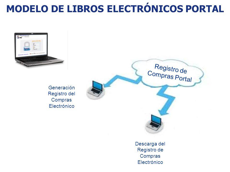 MODELO DE LIBROS ELECTRÓNICOS PORTAL Generación Registro del Compras Electrónico Descarga del Registro de Compras Electrónico Registro de Compras Port
