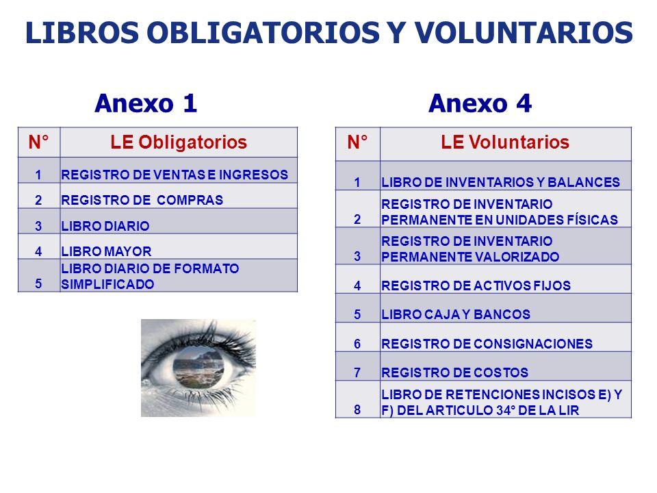 LIBROS OBLIGATORIOS Y VOLUNTARIOS N°LE Obligatorios 1REGISTRO DE VENTAS E INGRESOS 2REGISTRO DE COMPRAS 3LIBRO DIARIO 4LIBRO MAYOR 5 LIBRO DIARIO DE F