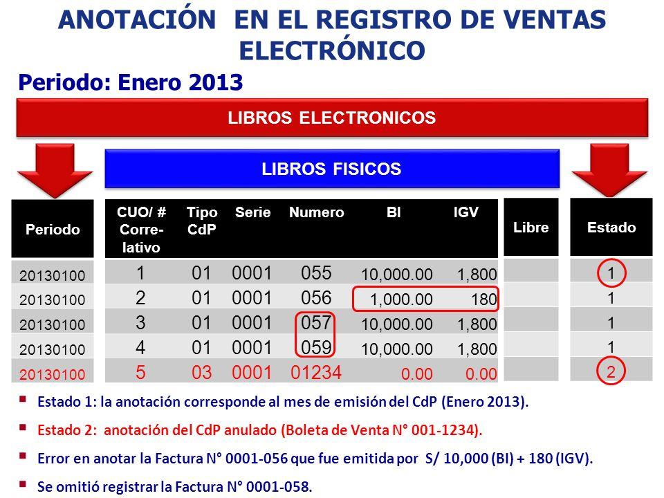 LIBROS FISICOS LIBROS ELECTRONICOS Periodo: Enero 2013 CUO/ # Corre- lativo Tipo CdP SerieNumeroBIIGV 1010001055 10,000.001,800 2010001056 1,000.00 18