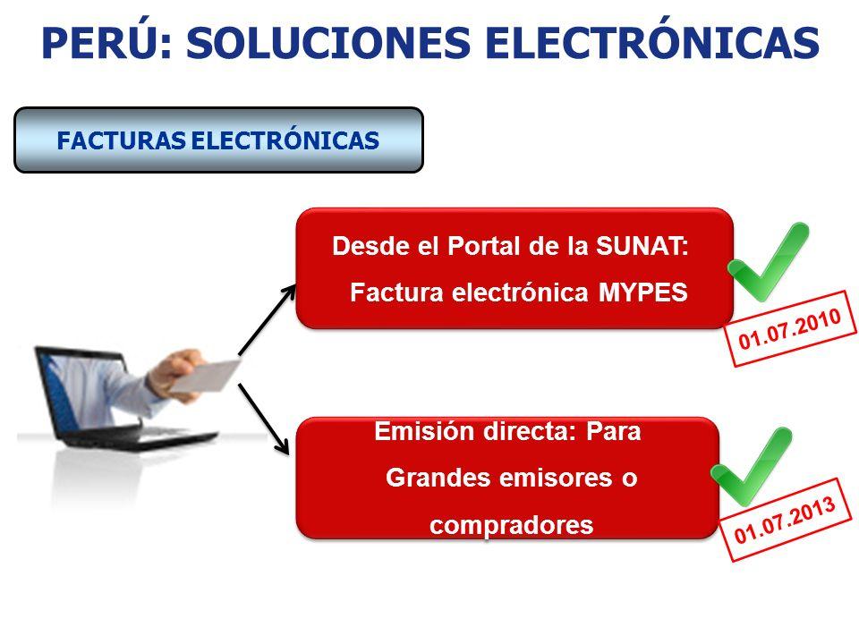 Desde el Portal de la SUNAT: Factura electrónica MYPES Desde el Portal de la SUNAT: Factura electrónica MYPES Emisión directa: Para Grandes emisores o