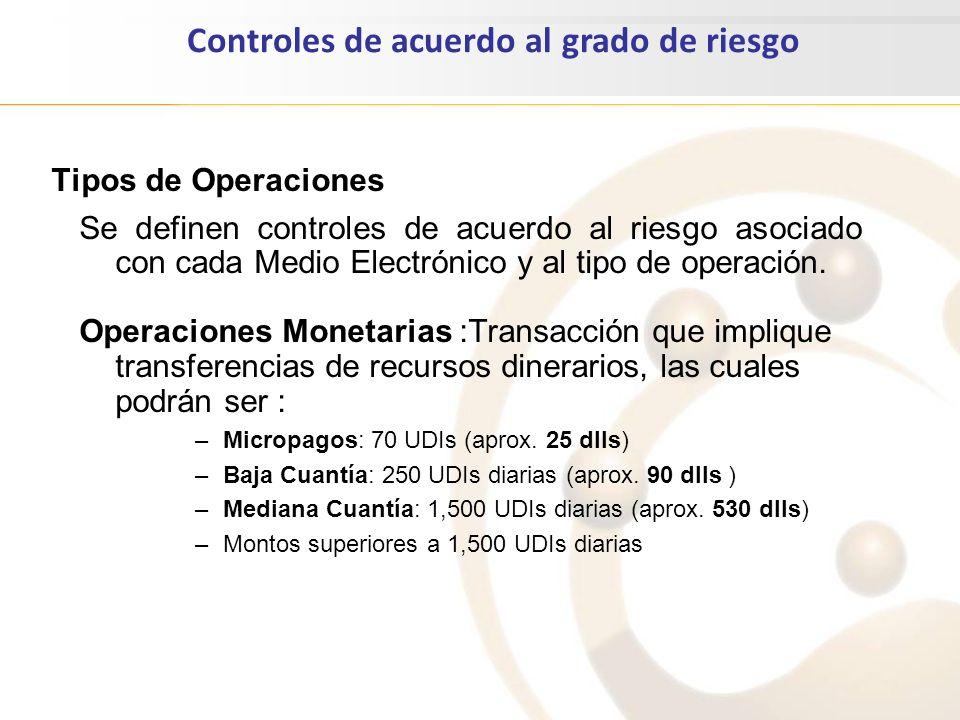 Controles de acuerdo al grado de riesgo Tipos de Operaciones Se definen controles de acuerdo al riesgo asociado con cada Medio Electrónico y al tipo d