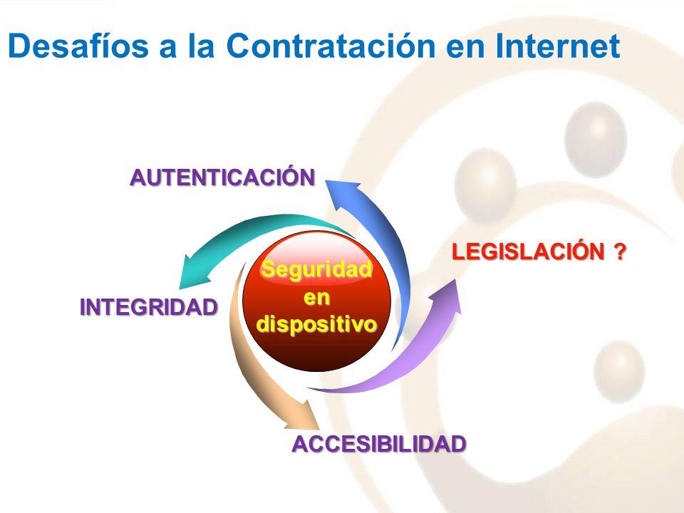 AUTENTICACIÓN INTEGRIDAD Seguridad en dispositivo ACCESIBILIDAD Desafíos a la Contratación en Internet LEGISLACIÓN ?