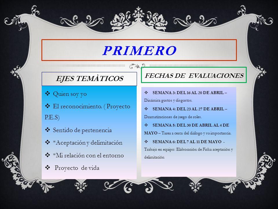 RELATO DE LA RESURRECCION DEL SEÑOR.LC. 24, 23-35.